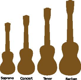 Les diffrentes tailles de ukulele