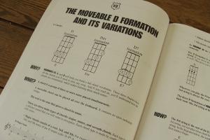 methode de ukulele ukulele fretboard roadmaps
